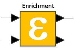 Enrichment_256